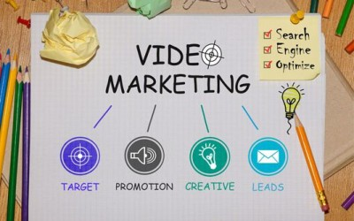5 Ways Your Video Marketing Investment Will Pay You Back